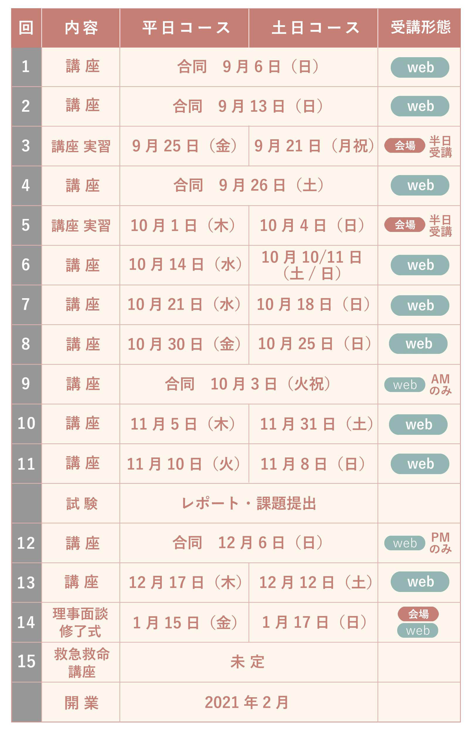 第22期スケジュール